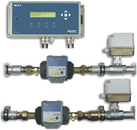 WLP-2 with ultrasonic flow meters